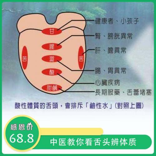 中医教你看舌头辨体质:识别9种体质 学会对应的调理方法视频教程(完结版)
